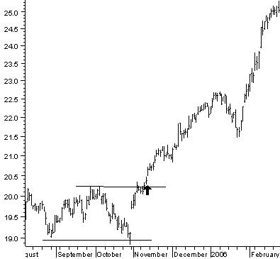 technical analysis chart patterns pdf